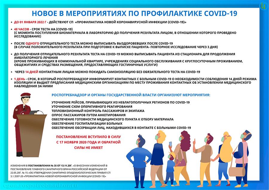 НОВОЕ В МЕРОПРИЯТИЯХ ПО ПРОФИЛАКТИКЕ COVID-19