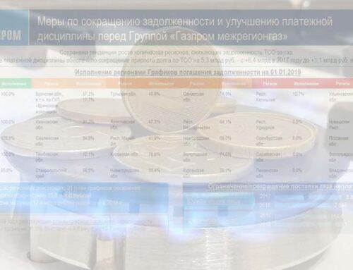 «Газпром» обновил список Псковских должников за газ