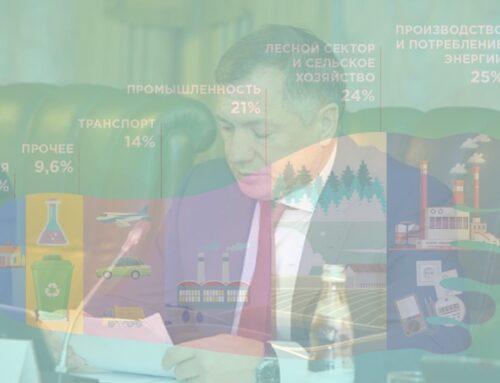 Дорожную карту по снижению «углеродного следа» в ЖКХ разработают в России